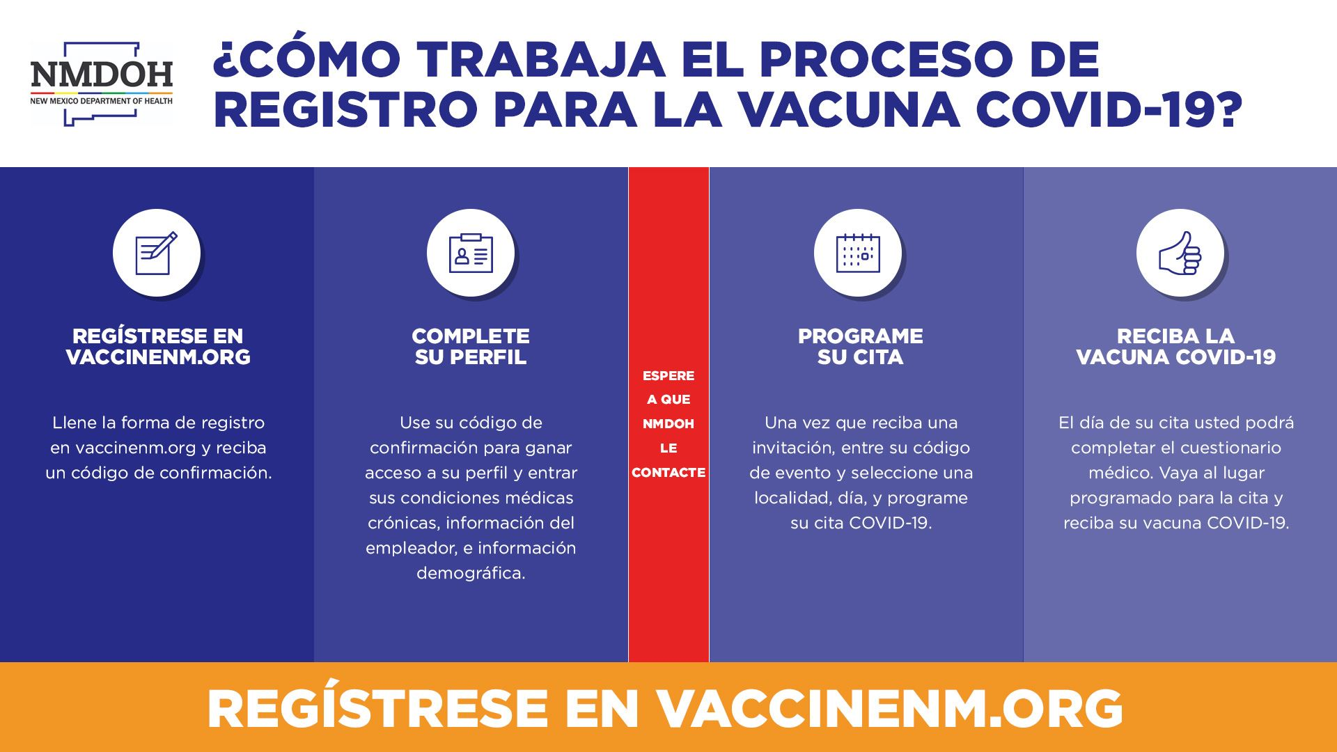 COVID-VAX-Registration-4-steps-Spanish