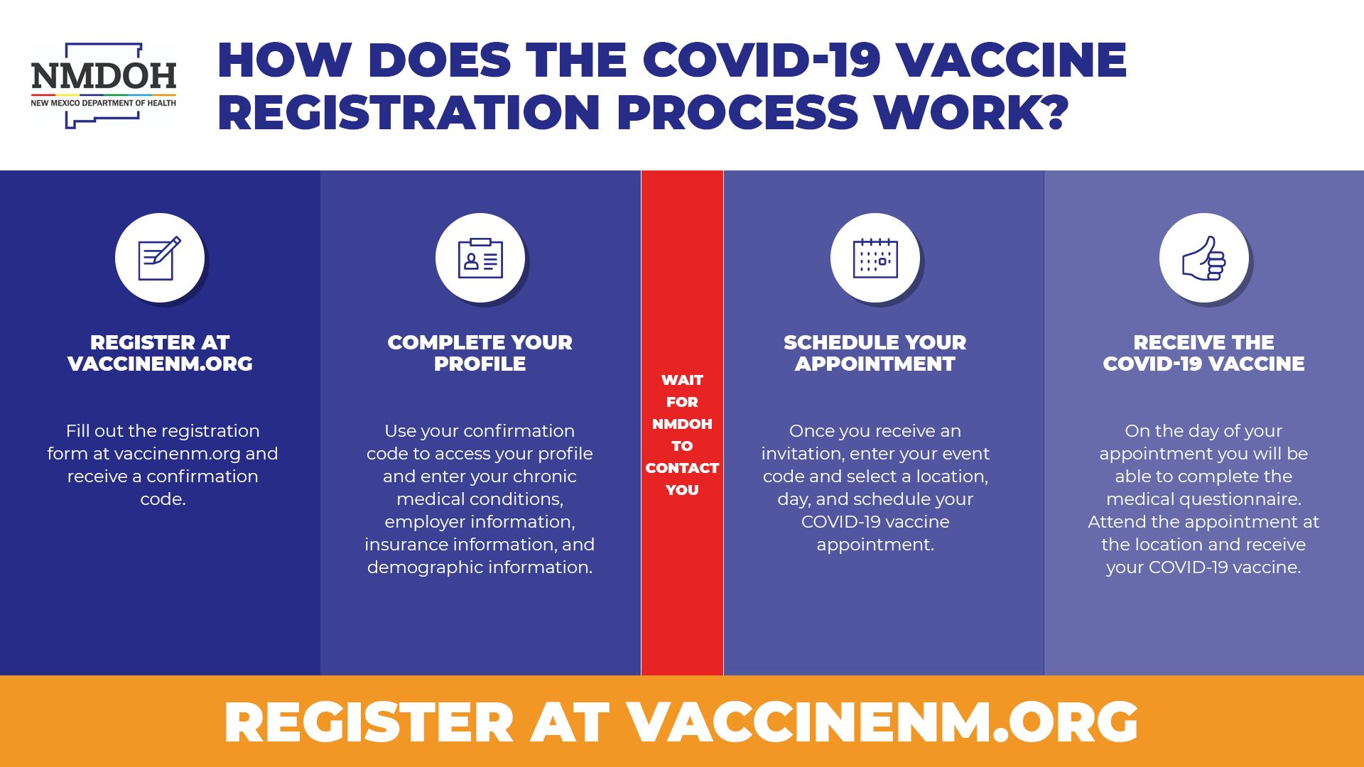 COVID-VAX-Registration-4-steps